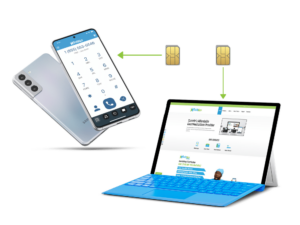 Use Fongo Wireless with any device